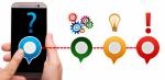 _pixabay_problem-3303403_smartphone_geralt_zuschnitt-_150_.png